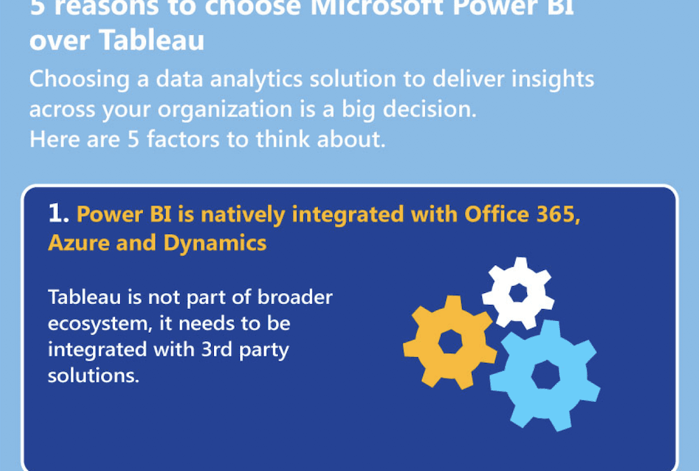 5 reasons to choose Microsoft Power BI over Tableau